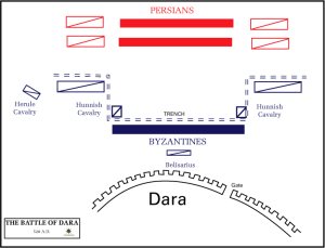 "Map of the disposition of forces at the Battle of Dara (530). The Huns are the tiny squares inside the ""goal mouth."""