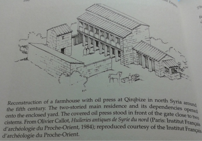 Farmhouse in Qirqbize in Syria (From Daily Life in the Byzantine Empire by Marcus Rautman)