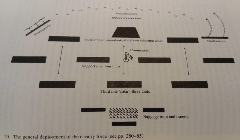 Cavalry formation (from Sowing the Dragon's Teeth by Eric McGeer)