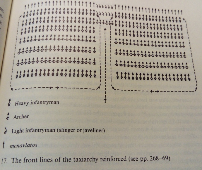 Reinforced infantry anticipating an attack and closing the gaps (from Sowing the Dragon's Teeth by Eric McGeer)