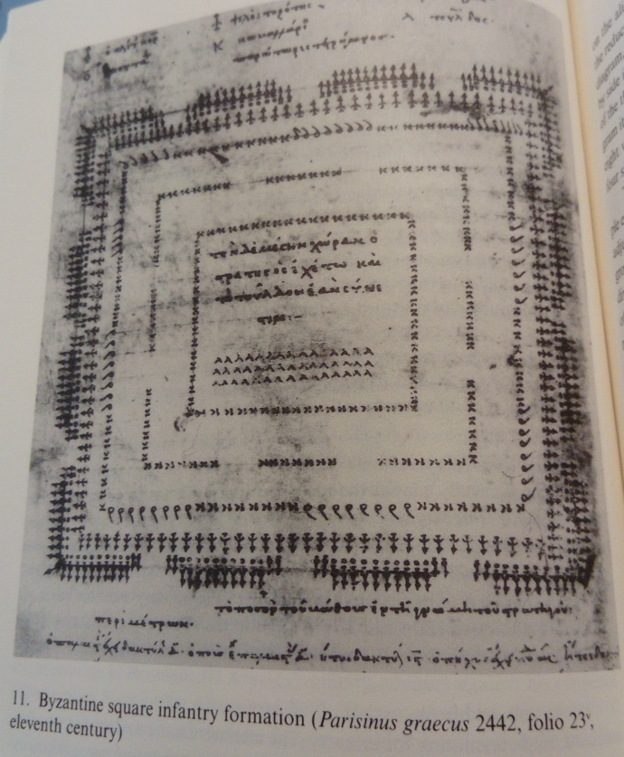 Square infantry formation (from Sowing the Dragon's Teeth by Eric McGeer)