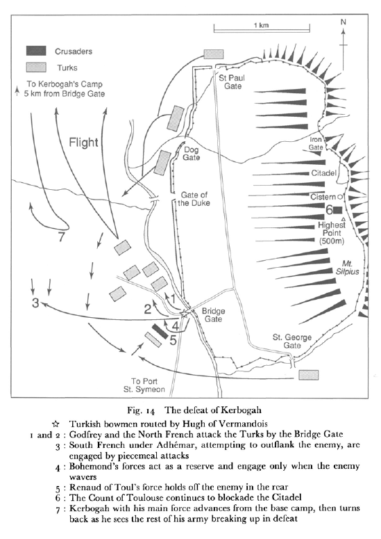 The Defeat of Kerbogah (from Victory in the East by J France)